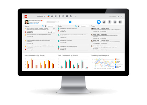 Infor Ming.le Social Business Software
