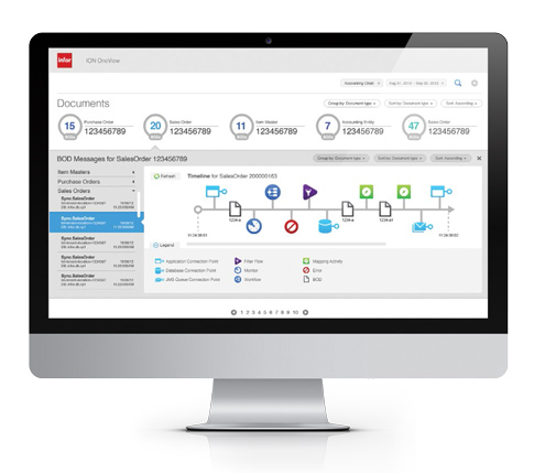 Infor ION Network Software